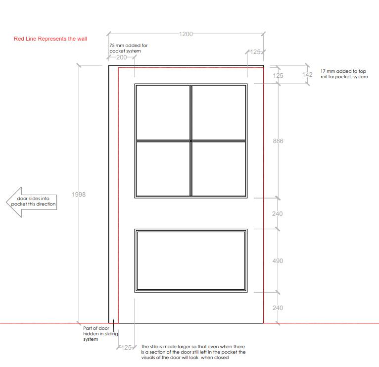 Pocket door system guidance